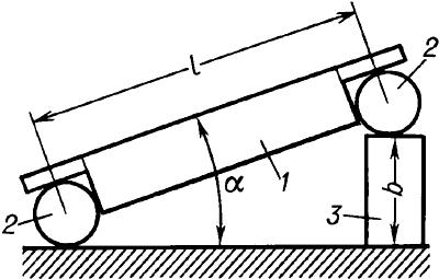 Схема измерения синусной линейкой.