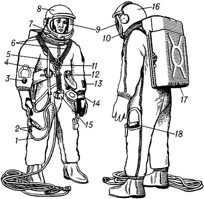 Скафандр космонавтов для выхода в открытый космос.