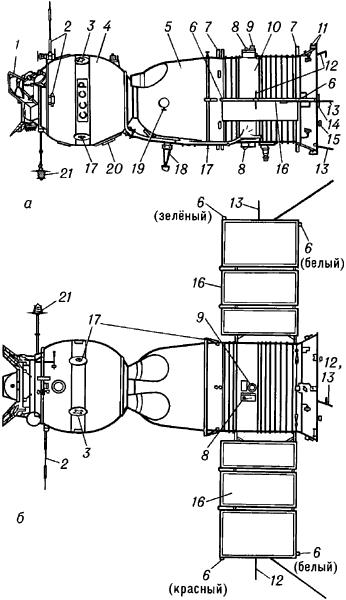 Общий вид космического корабля «Союз-19».