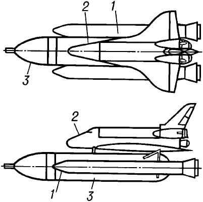 Космический корабль «Спейс шаттл».