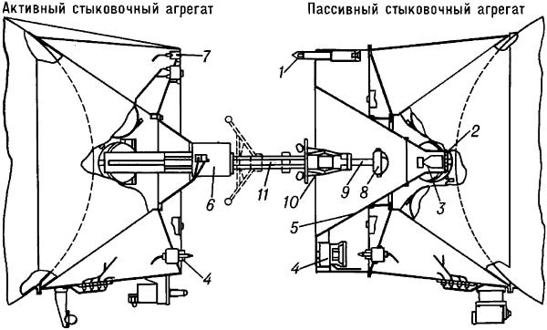 Стыковочное устройство космических кораблей «Союз-4» и «Союз-5».