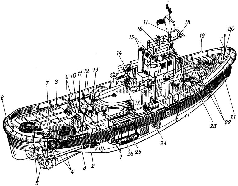 Морской портовой буксир.