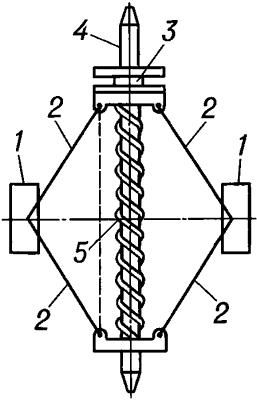 Кинематическая схема механического центробежного тахометра.