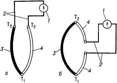 Схемы включения термопары в измерительную сеть.