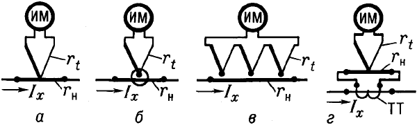 Схемы термоэлектрических приборов для измерения тока.