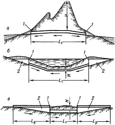 Схемы расположения тоннелей.