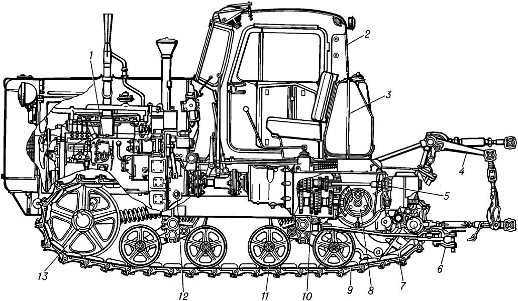 Схематическое изображение гусеничного трактора.