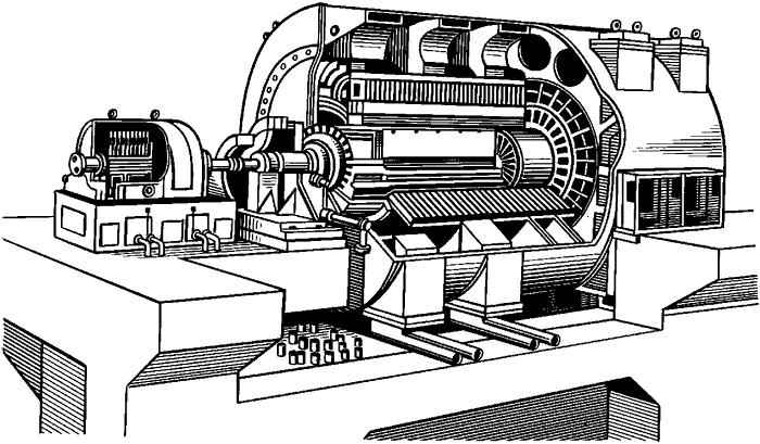 Турбогенератор с водородным охлаждением мощностью 150МВт.