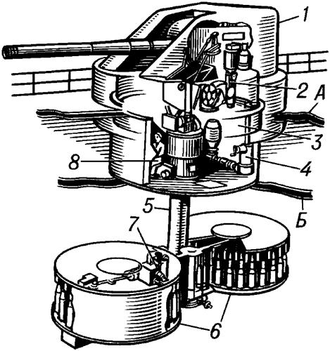 Компоновочная схема 120-ммбашенной одноорудийной автоматической универсальной артиллерийской установки.