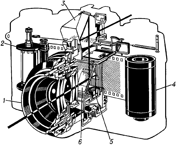 Схематическое изображение зеркального фотографического аппарата.
