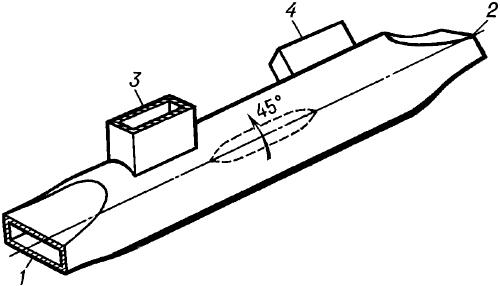 Поляризационный циркулятор на основе отрезка волновода с круглым сечением.
