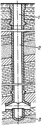 Схема шахтного ствола.