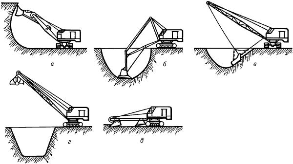 Схемы универсальных экскаваторов со сменным рабочим оборудованием.