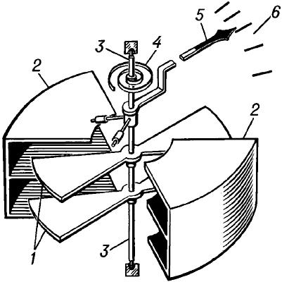 Электростатический измерительный прибор.