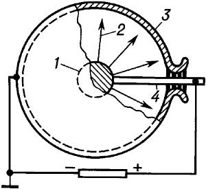 Схема устройства ядерной батареи.