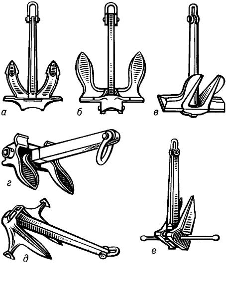 Типы конструкций современных судовых якорей.