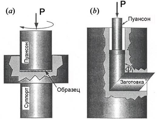 Пластическая деформация бетона ceresit бетон