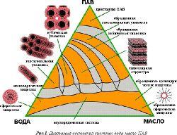 Структуры, формирующиеся в тройной системе