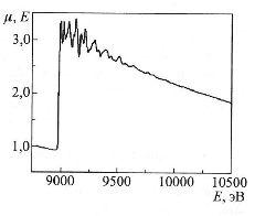 Пример скачкообразного увеличения поглощения в XAFS спектре. Порог возбуждения находится около 9000
