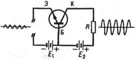 Условное обозначение биполярного транзистора n-p-n-типа в электрических схемах.