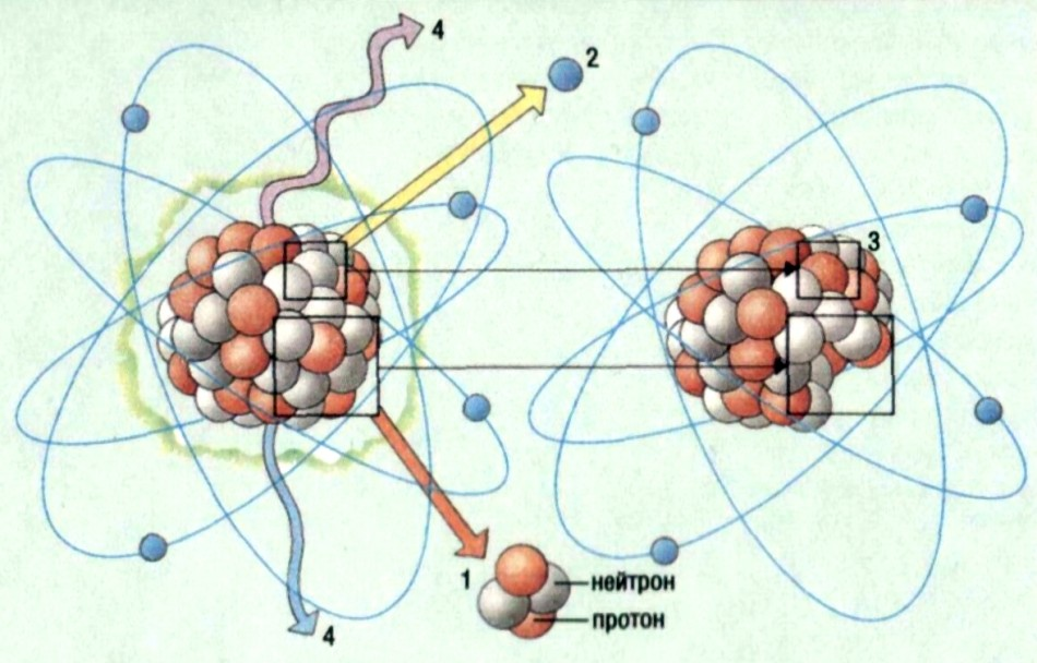 Рисунок Атомное Излучение в Научно-Техническом словаре.