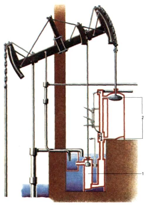 Генератор бензиновый 950 ватт бензиновый