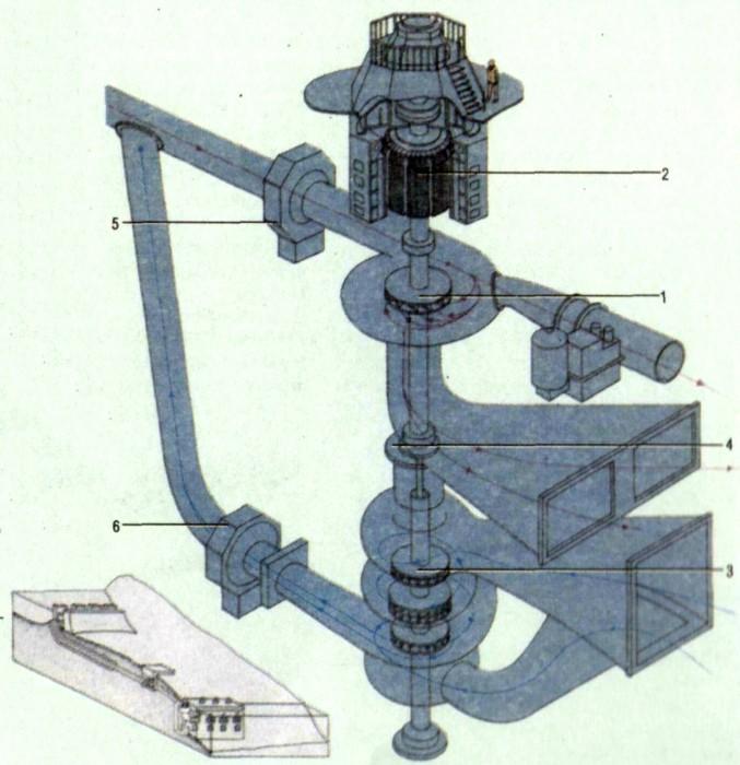ж. ГЭС 1. (комплекс сооружений и оборудования) hydroelectric water power station (Примечание.
