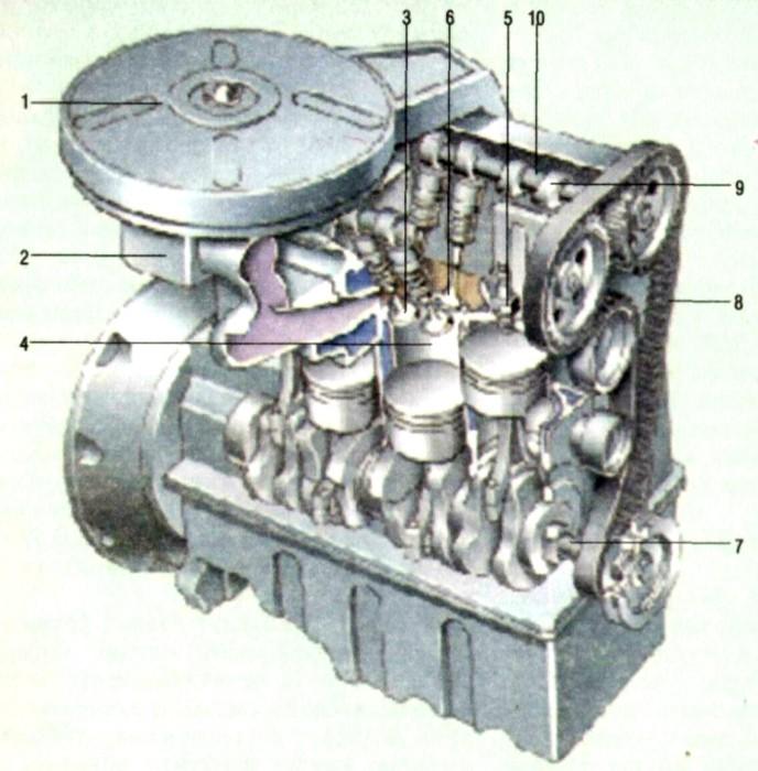 двигатель внутреннего