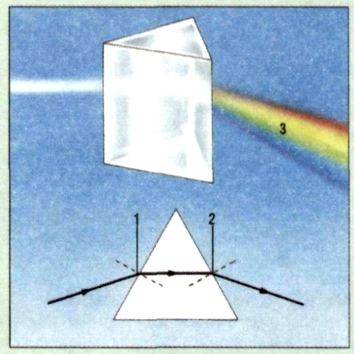 mtv treffit hierontaöljy prisma