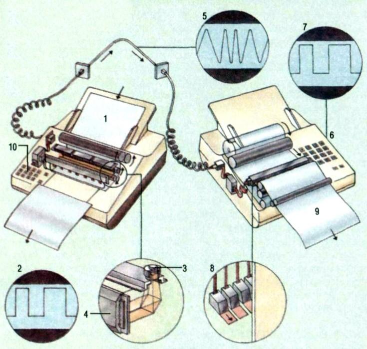 программу факс скачать бесплатно - фото 7