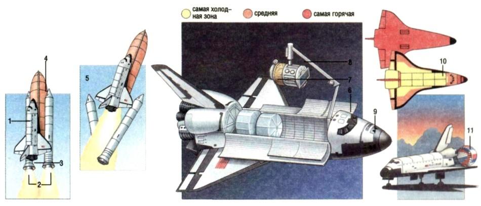 запредельная техника космический челнок