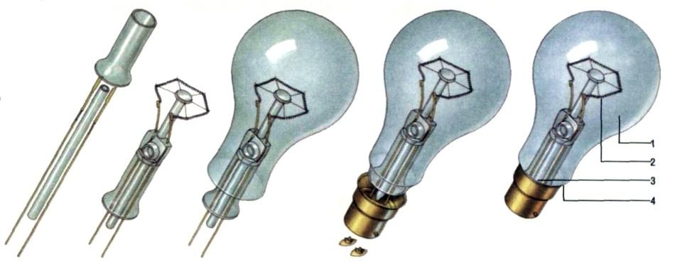 ...под воздействием электрического тока, является источником света в так...