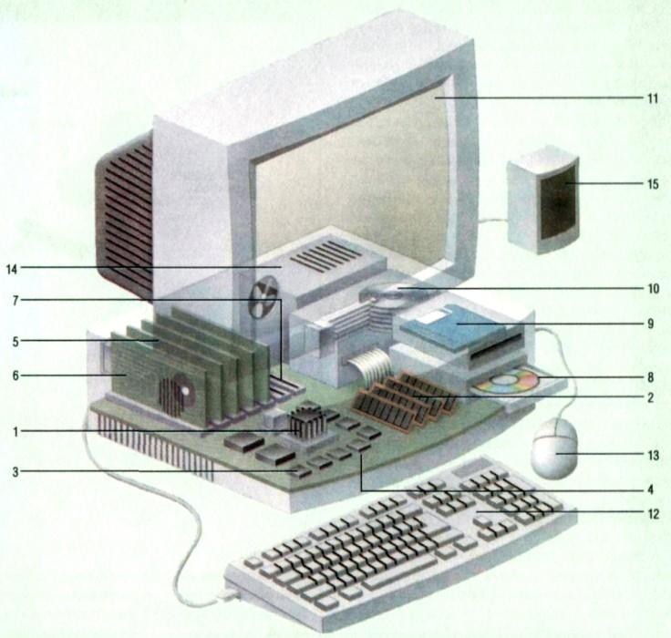 Рисунок Компьютер в Научно.