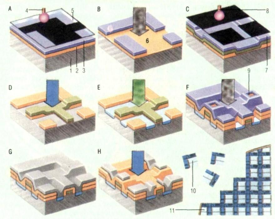 из диоксида кремния (2),