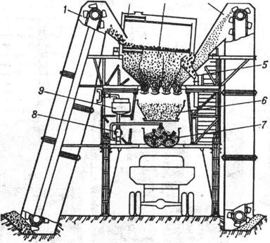 7 - лопастная мешалка... битумом. исходного сырья; 2. 3. установка для приготовления асфальтобетонных и др...