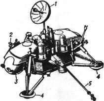 Автоматическая межпланетная станция Викинг. Посадочный аппарат: 1 - антенна связи с центром управления; 2 - антенна связи с орбитальной станцией; 3 - топливный бак; 4 - опоры; 5 - приспособление для отбора проб
