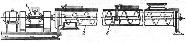 Винтовой конвейер устройство и принцип действия конвейер пропускная способность