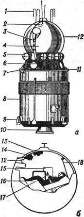 Космический корабль Восток с последней ступенью ракеты-носителя: а - общий вид; 6 - спускаемый аппарат; 1 - антенны системы командных радиолиний; 2 - иллюминатор; 3 - кабель-мачта; 4 - спускаемый аппарат; 5 - баллоны пневмосистемы; 6 - управляющие сопла; 7 - приборный отсек; 8 - последняя ступень ракеты-носителя; 9 - рулевые двигатели; 10 - сопло; 11 - датчик солнечной ориентации; 12 - иллюминатор с оптическим ориентиром; 13 - приборная доска с глобусом; 14 - телевизионная камера; 15 - контейнер с пищей; 16 - кресло пилота; 17 - ручка управления; 18 - входной люк