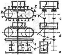 Схема конвейерной печи