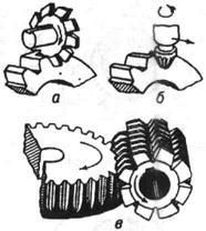 сущность обработки металлов резанием