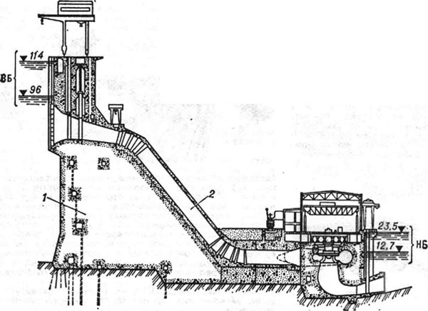 К ст. Приплотинная ГЭС.