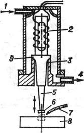 Ультразвуковая обработка материалов книга