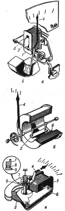 Схемы электромагнитных измерительных приборов: а - с плоской катушкой; б - с круглой катушкой; в - с замкнутым...