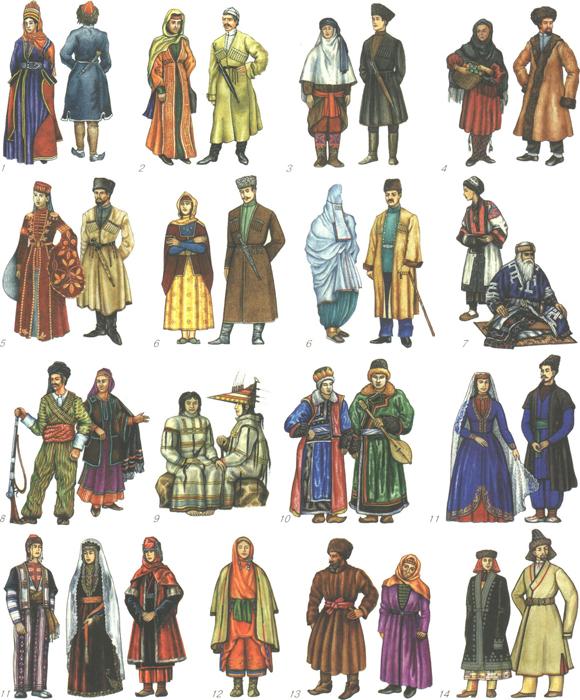Народы россии доклад чуваши 1077