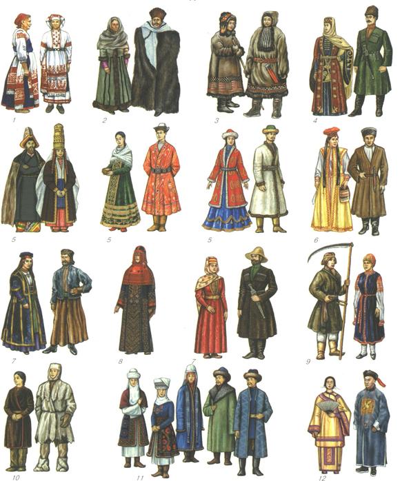Народы россии доклад русские 2346