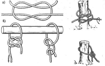Шкотовый узел.  Применяются для связывания концов двух верёвок разной толщины или привязывания конца одной веревки к...