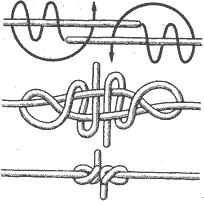 Рис. 34. Змеиный узел