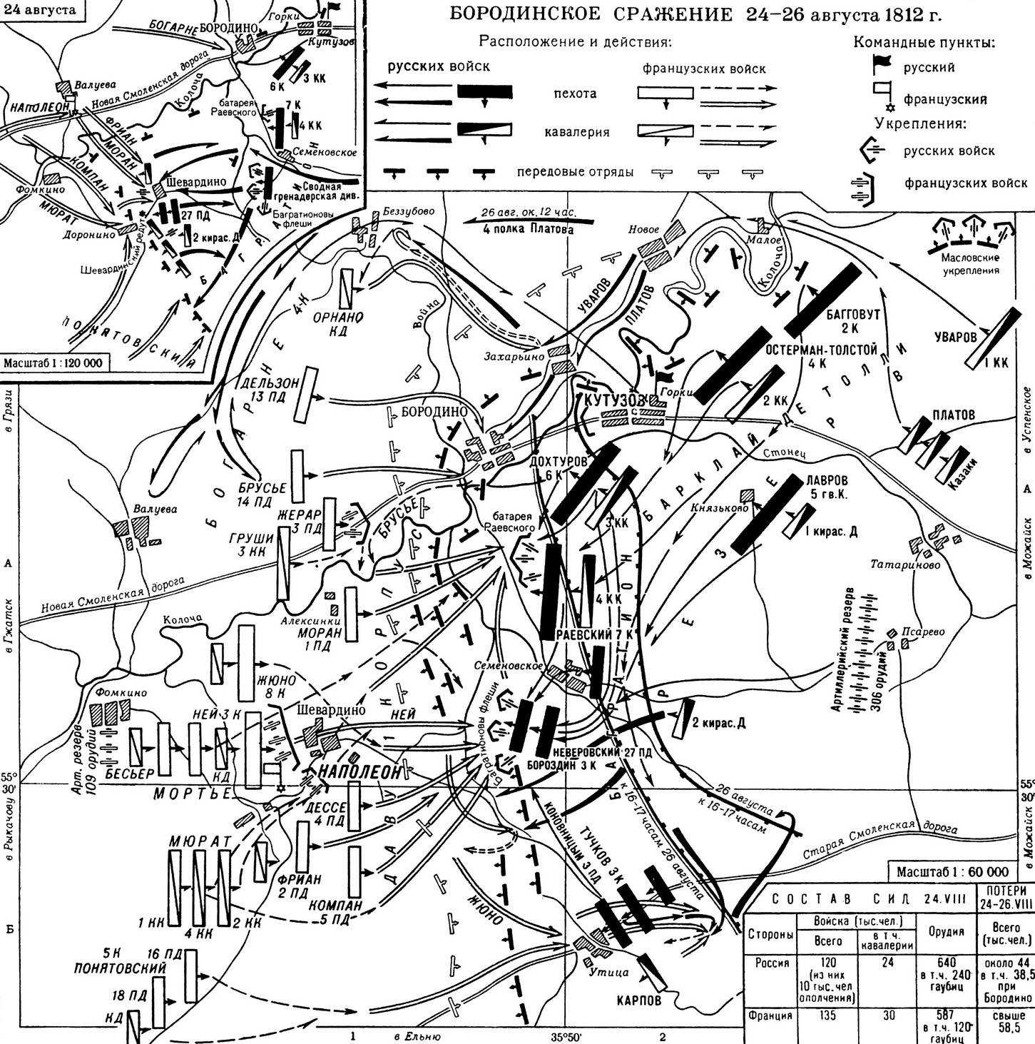 Сегодня ровно 199 лет со дня Бородинской битвы!