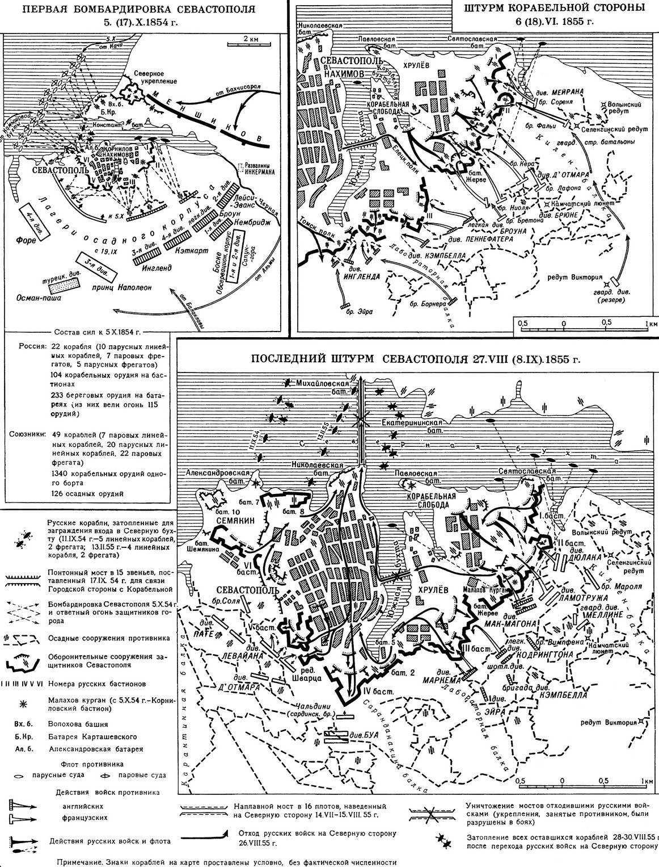 Севастопольская Оборона 1854-55.
