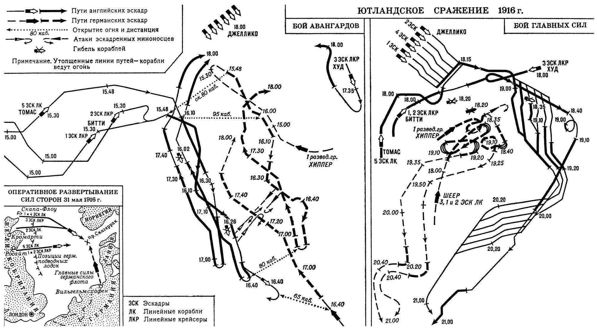 Даты сражений первой мировой войны